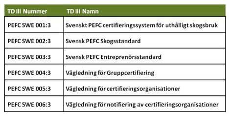 PEFCs-nya-dokumentstruktur